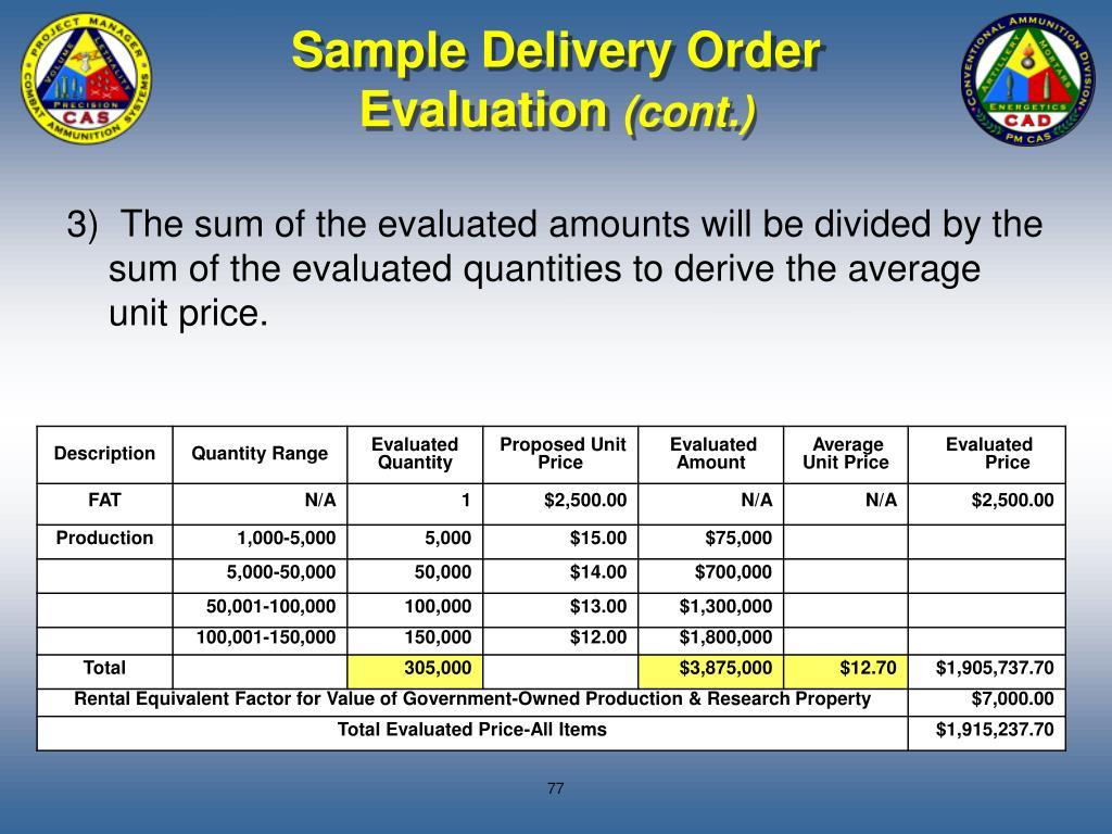 Sample Delivery Order