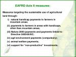 eafrd axis ii measures