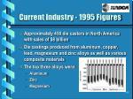 current industry 1995 figures