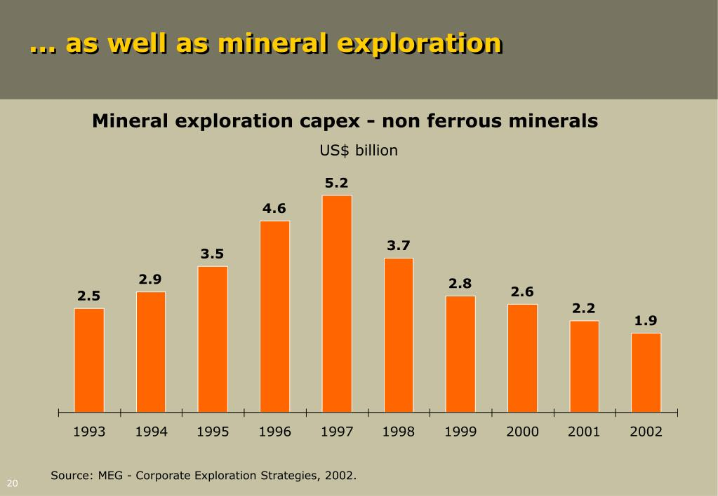 ... as well as mineral exploration