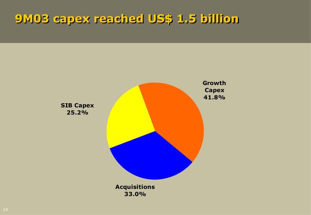 9M03 capex reached US$ 1.5 billion