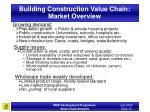 building construction value chain market overview