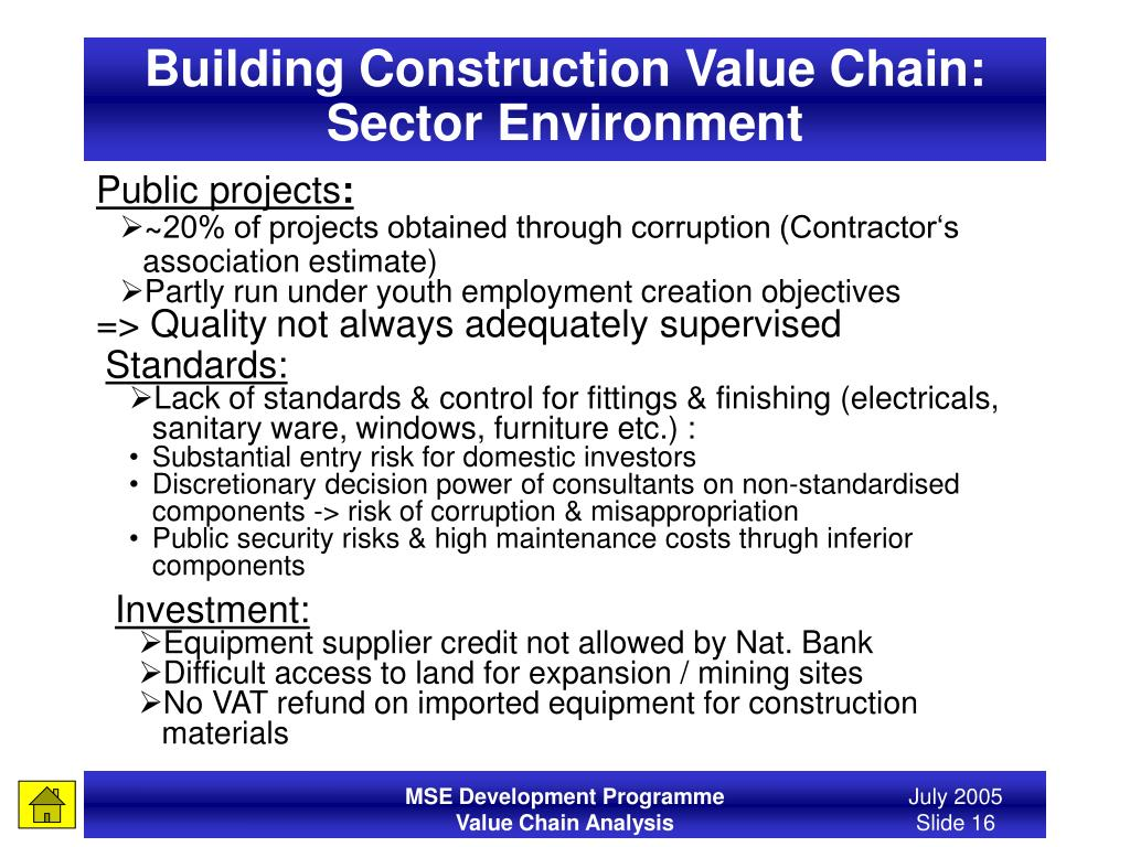 Building Construction Value Chain: