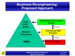 business re engineering proposed approach