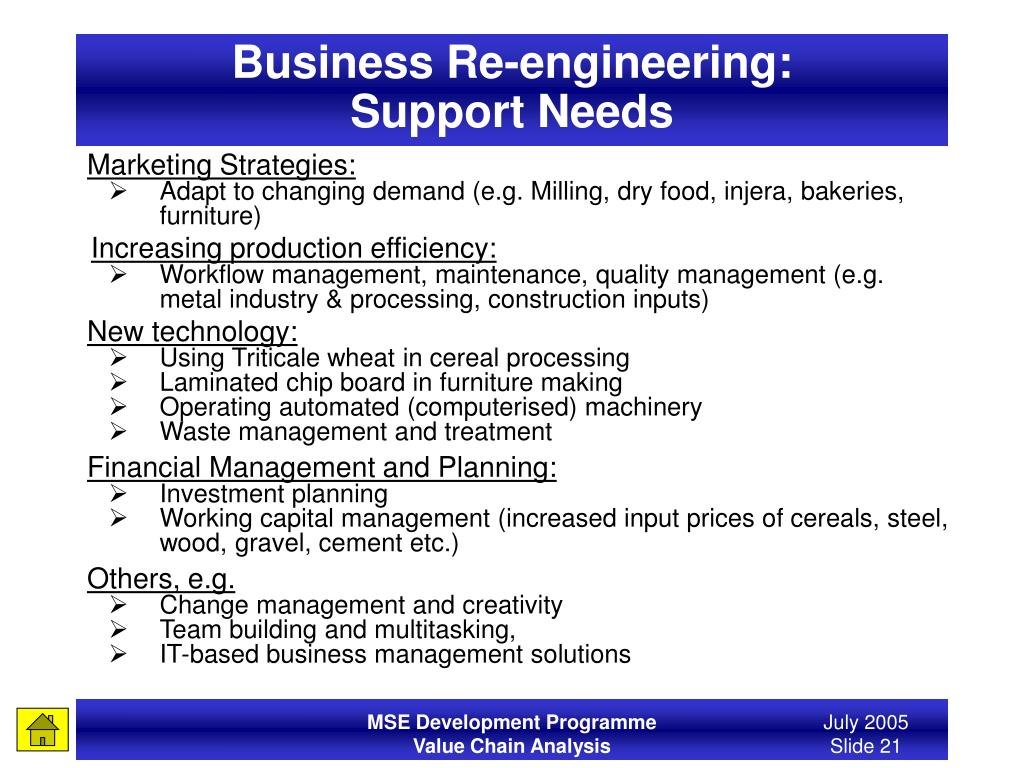 Business Re-engineering: