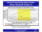 cereal processing value chain urban demand trends 1