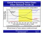 cereal processing value chain urban demand trends 2