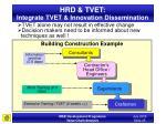 hrd tvet integrate tvet innovation dissemination