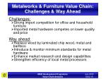 metalworks furniture value chain challenges way ahead