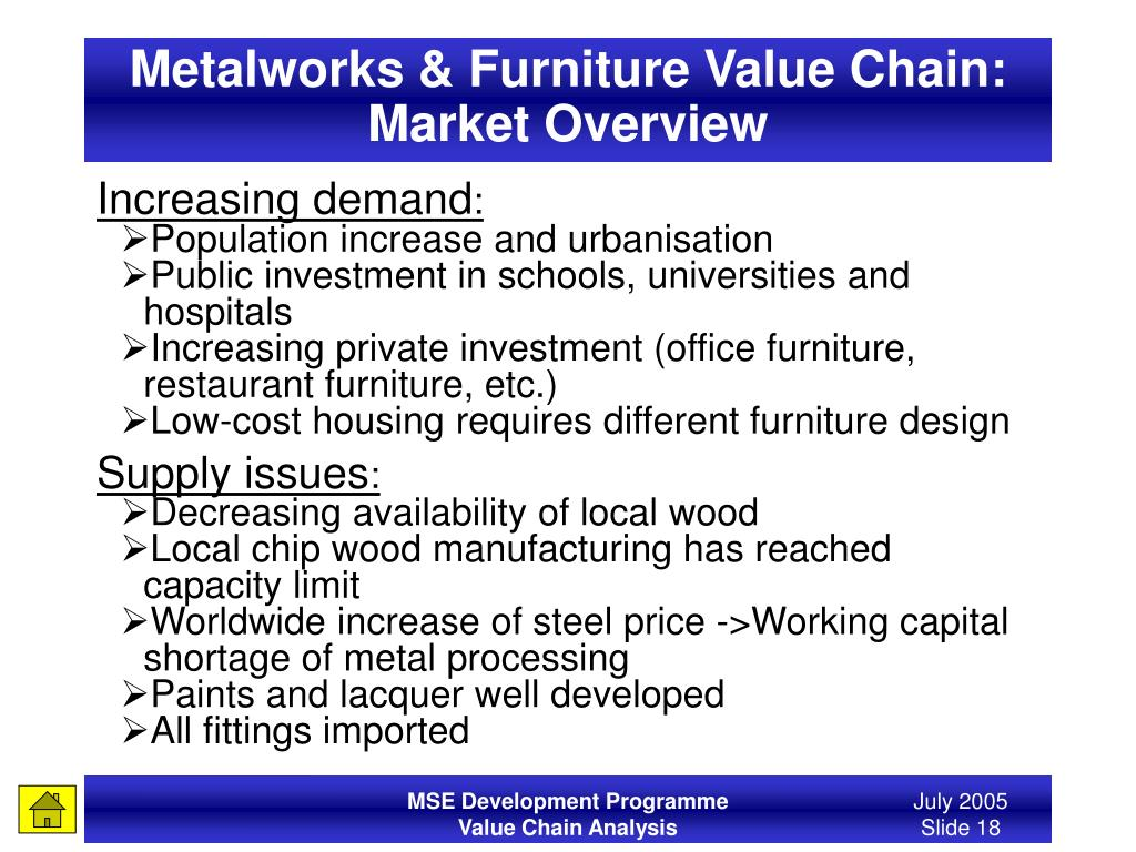 Metalworks & Furniture Value Chain: