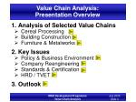 value chain analysis presentation overview