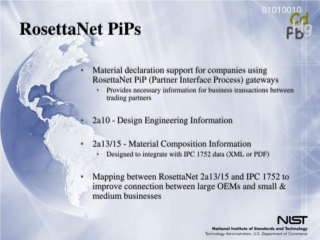 RosettaNet PiPs