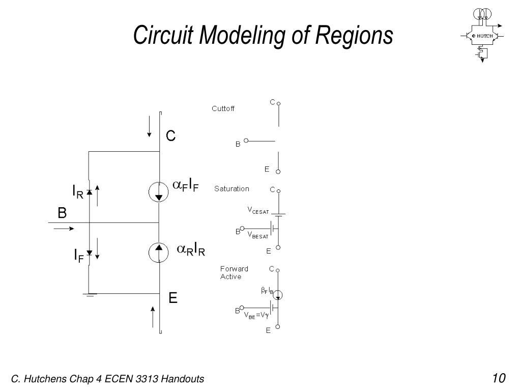 Circuit Modeling of Regions