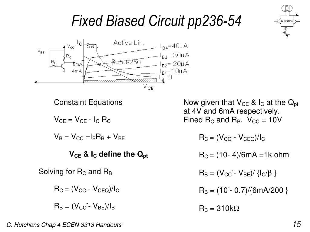 Fixed Biased Circuit pp236-54