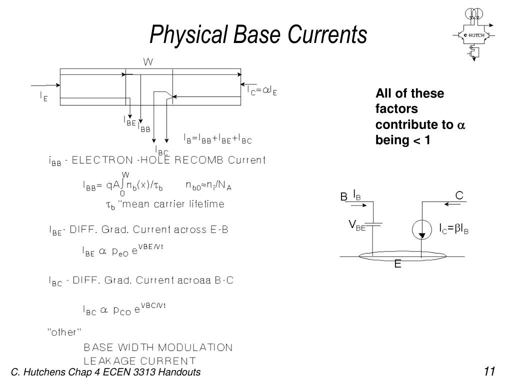 Physical Base Currents