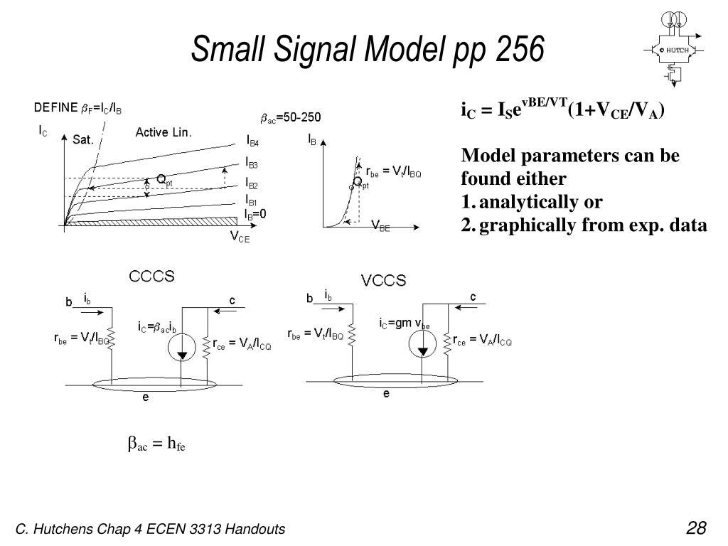 Small Signal Model pp 256