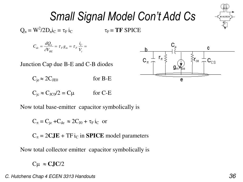 Small Signal Model Con't Add Cs