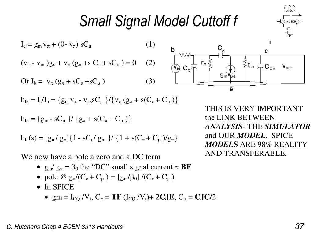 Small Signal Model Cuttoff f