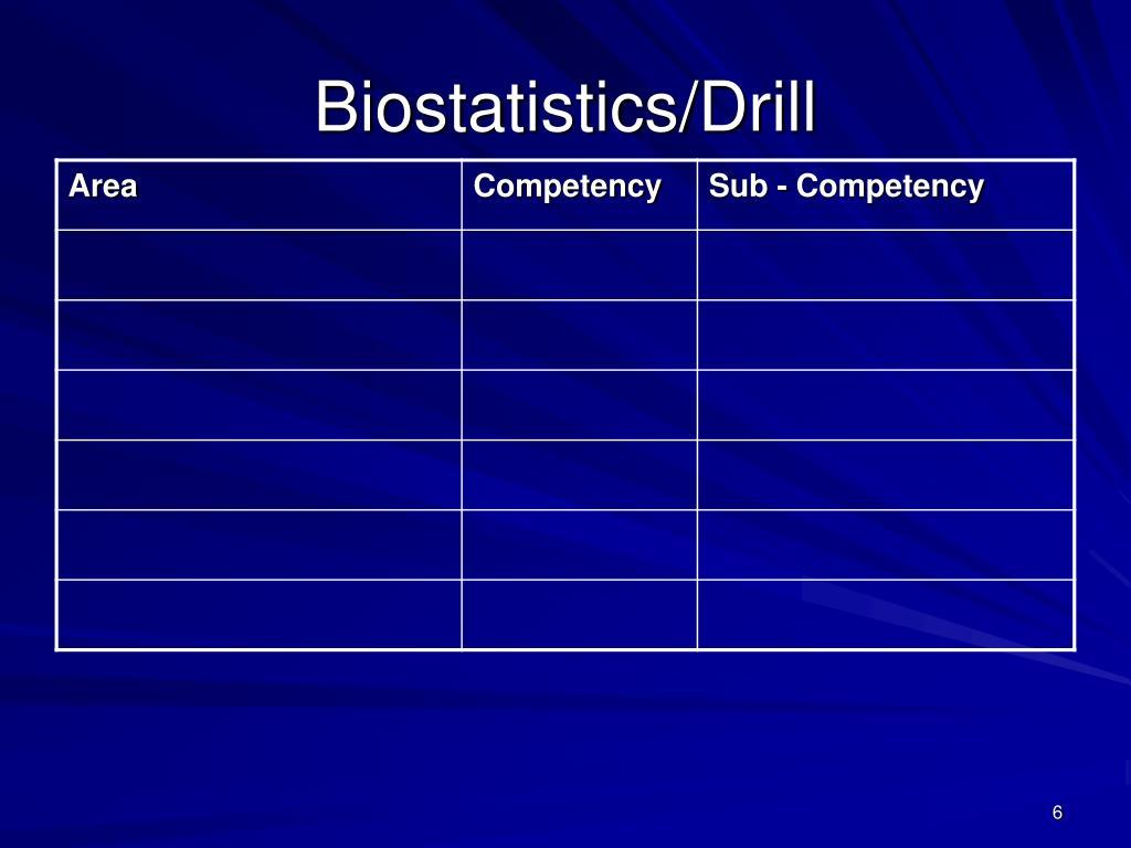 Biostatistics/Drill