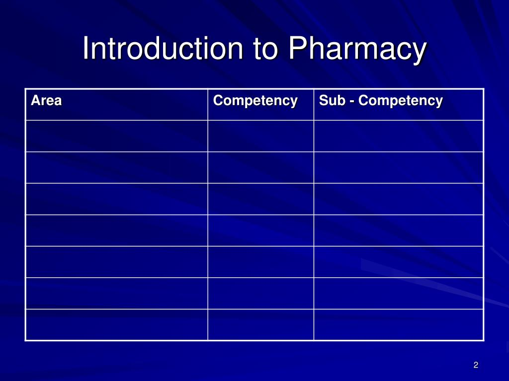 Introduction to Pharmacy