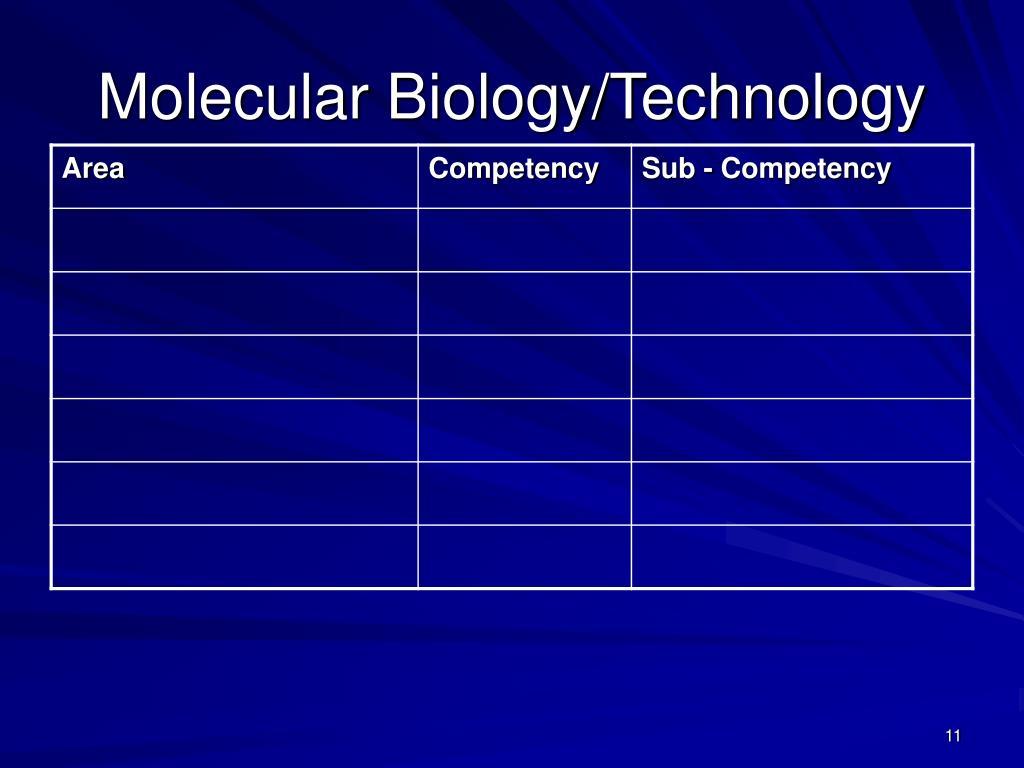 Molecular Biology/Technology
