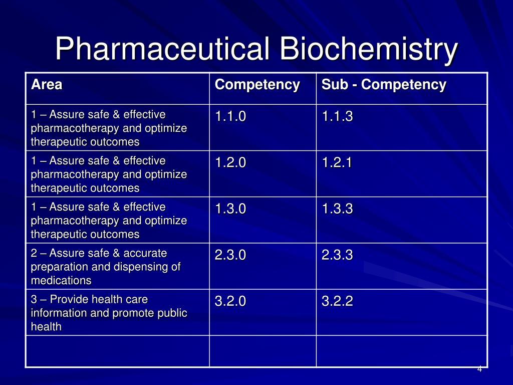 Pharmaceutical Biochemistry