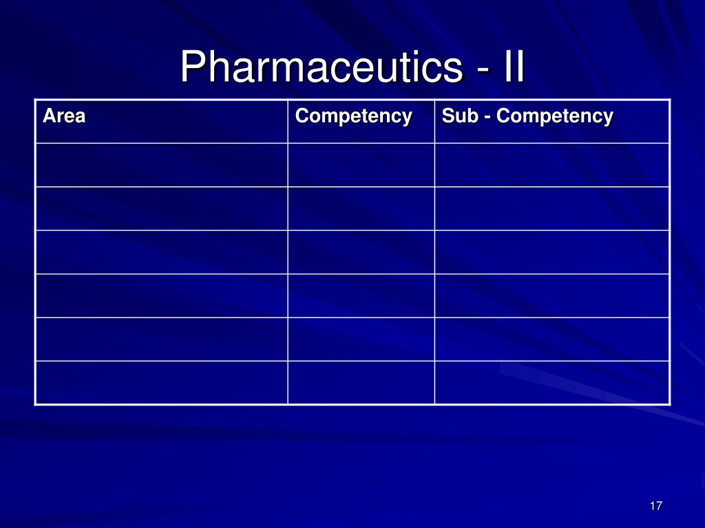 Pharmaceutics - II