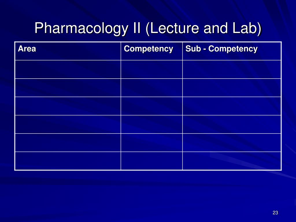 Pharmacology II (Lecture and Lab)