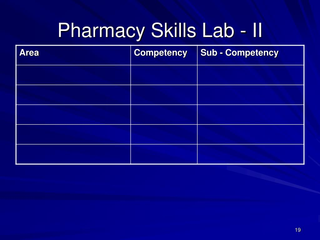 Pharmacy Skills Lab - II