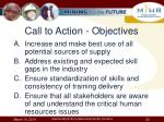 call to action objectives