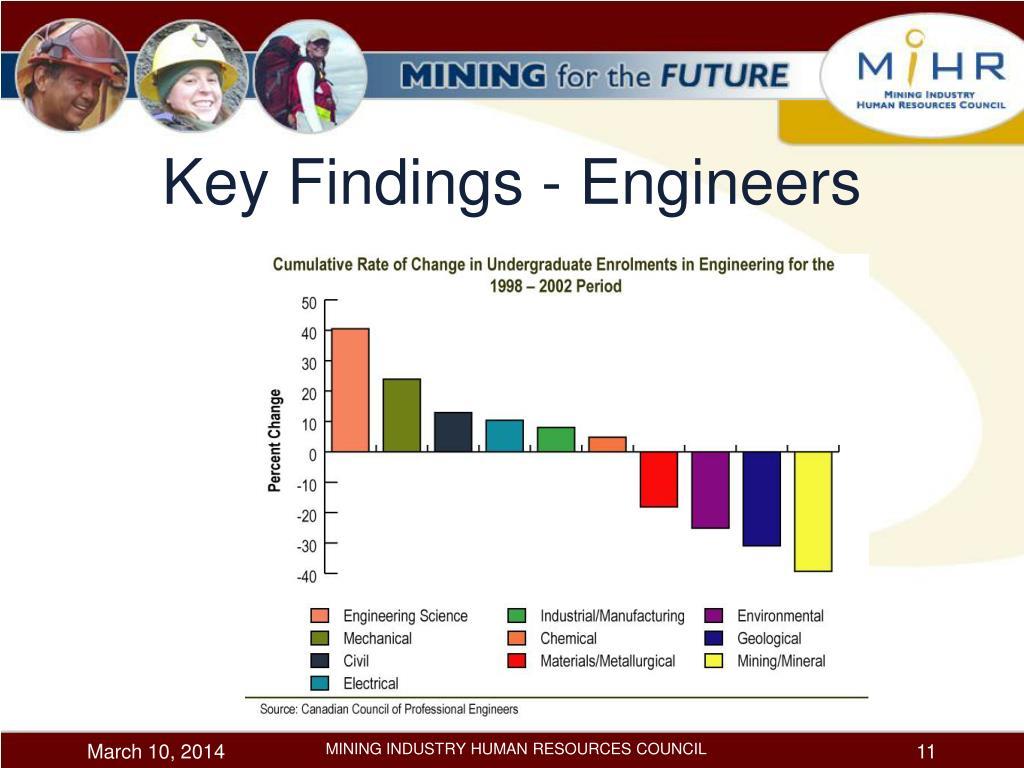 Key Findings - Engineers