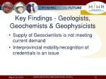 key findings geologists geochemists geophysicists
