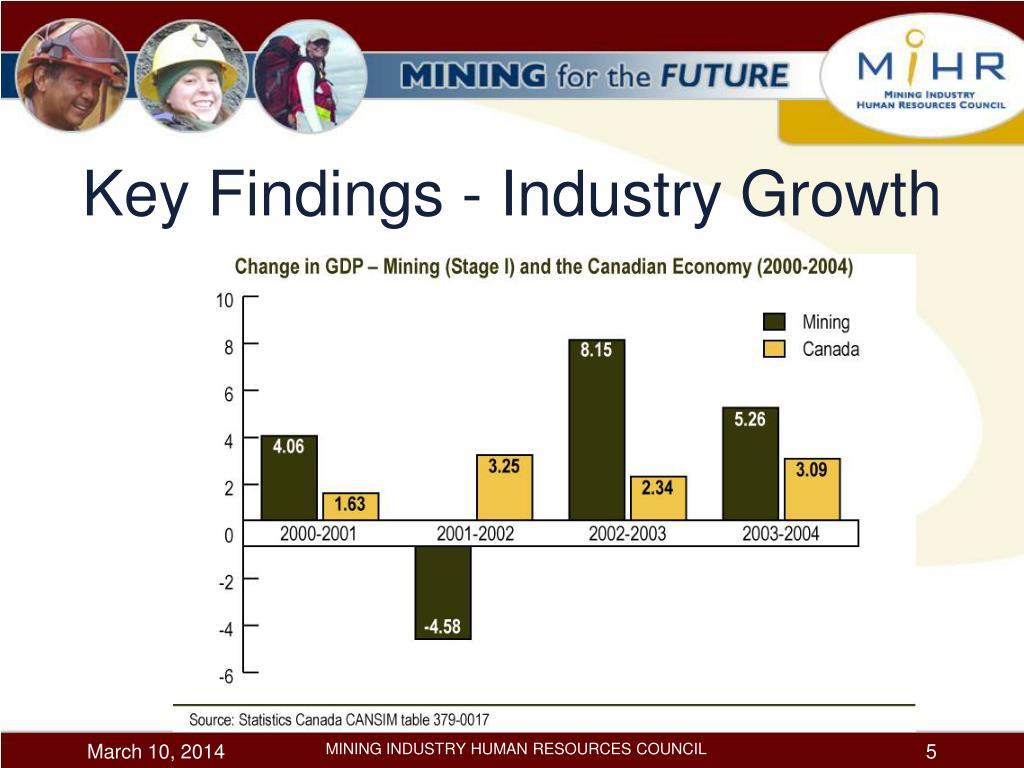 Key Findings - Industry Growth