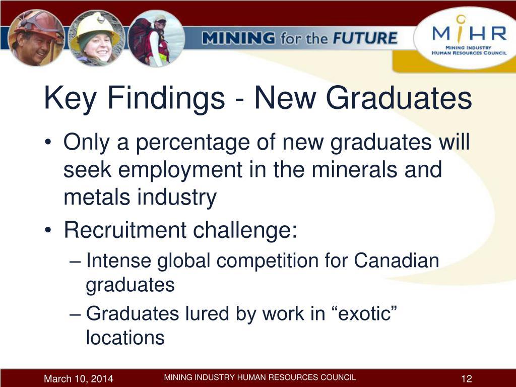Key Findings - New Graduates