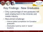 key findings new graduates