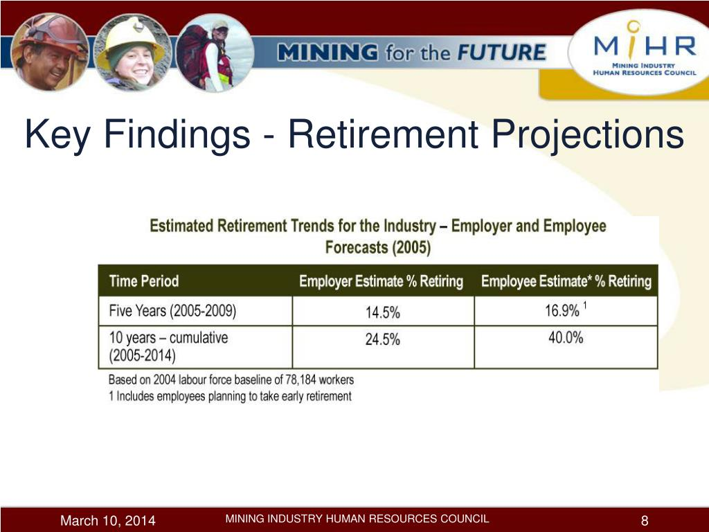 Key Findings - Retirement Projections