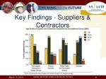 key findings suppliers contractors