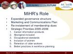 mihr s role