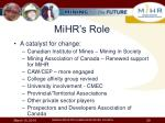 mihr s role29