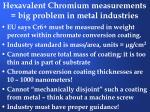 hexavalent chromium measurements big problem in metal industries