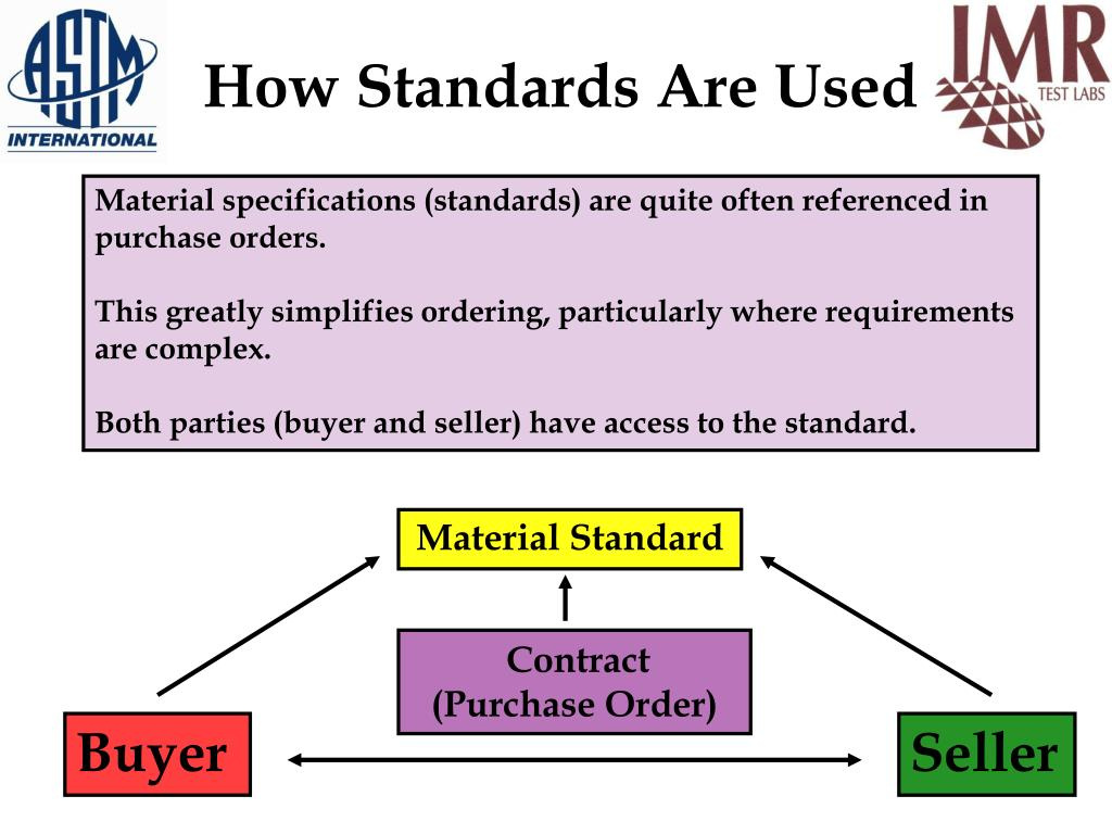 How Standards Are Used