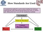 how standards are used17