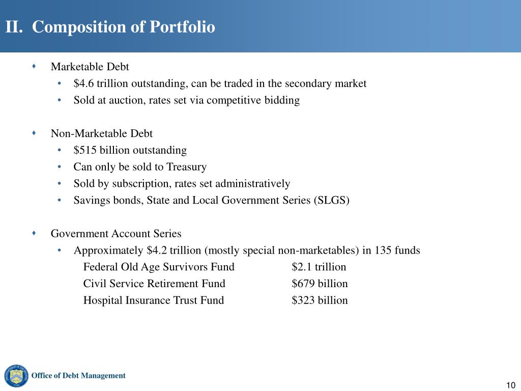 II.  Composition of Portfolio