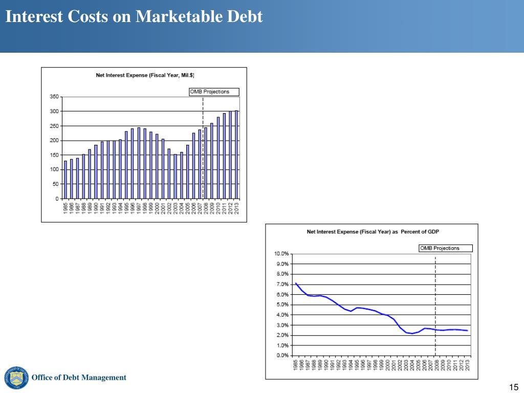 Interest Costs on Marketable Debt