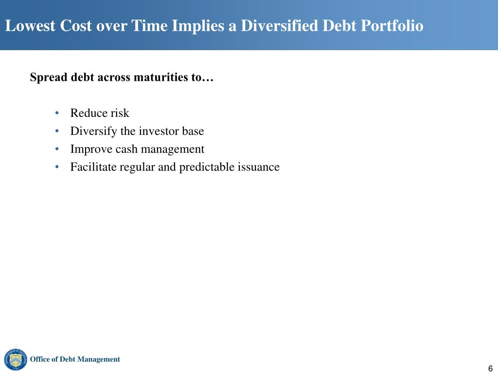 Lowest Cost over Time Implies a Diversified Debt Portfolio