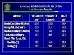 annual borrowing plan abp 1st quarter results