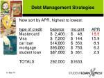 debt management strategies40