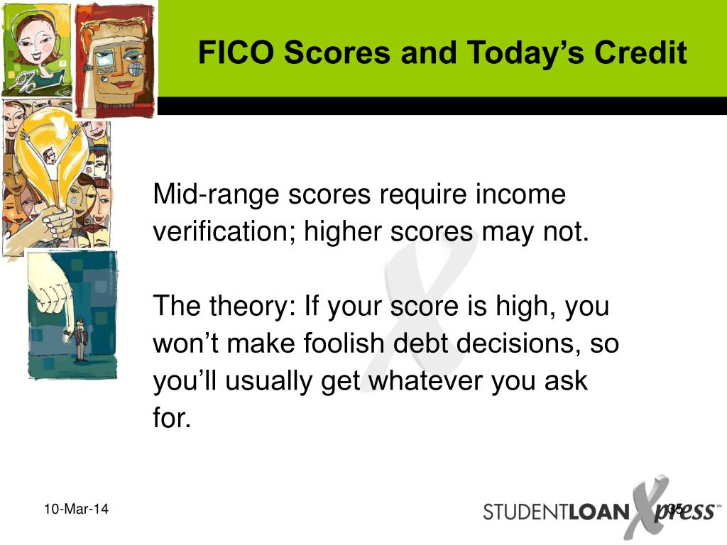 FICO Scores and Today's Credit