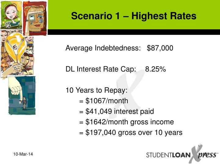 Scenario 1 highest rates