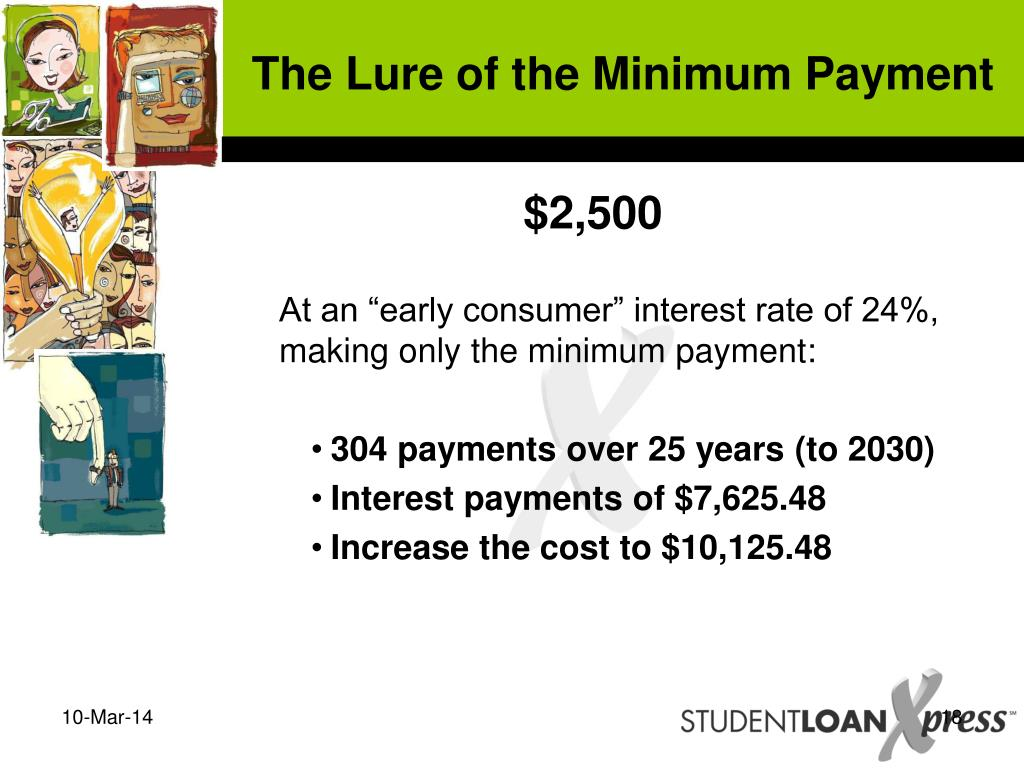 The Lure of the Minimum Payment